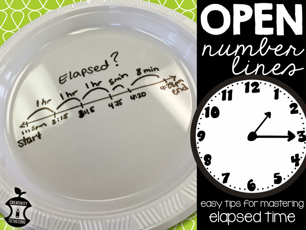 elapsed time open number lines
